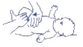 Movimenti illustrati per il massaggio infantile