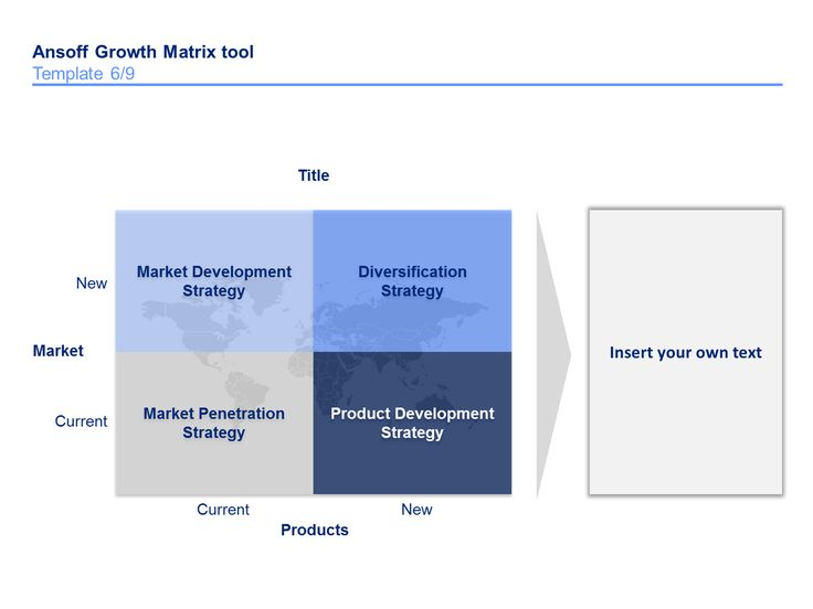 The 15 best Strategic Management Tools By ex-McKinsey Consultants - strategy powerpoint presentations
