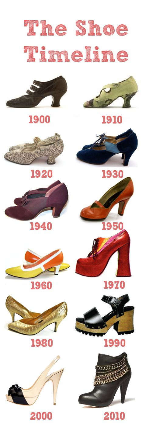 These aren't necessarily what I would have chosen for each era. The more iconic or representative look would be: 1920s: a T-strap; 1940s: Open-toed platform chunky heels with an ankle strap, 1950s: a little pointed-toe early stiletto court shoe; 1990s: Dr. Martens Oxfords or boots, although those chunky sandals are pretty '90s, too. And as much as I hate them, extremely high stiletto platforms in a plain beige pump are what I think of as THE look of the 2000s.