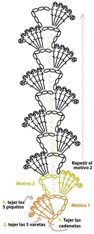 cenefa o aplicación en crochet o ganchillo