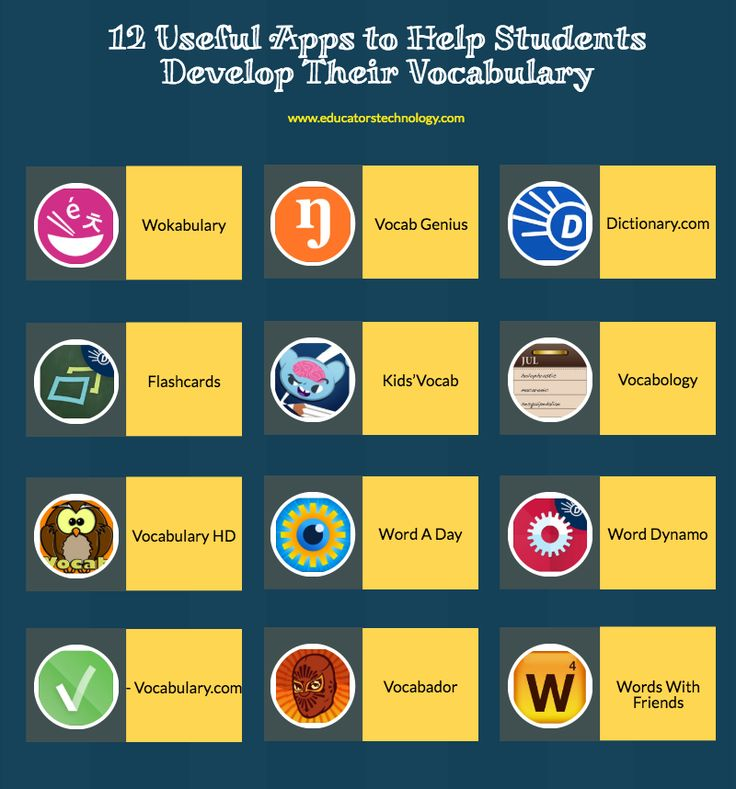 12 Useful Apps to Help Students Develop Their Vocabulary