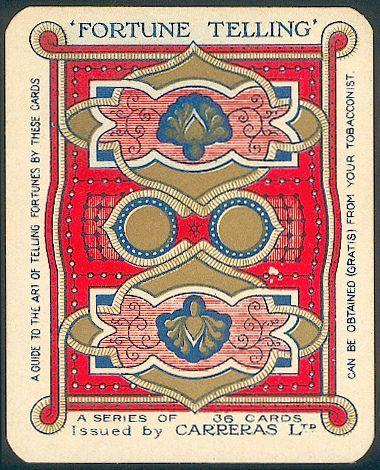 Fortune Telling cigarette card - Back