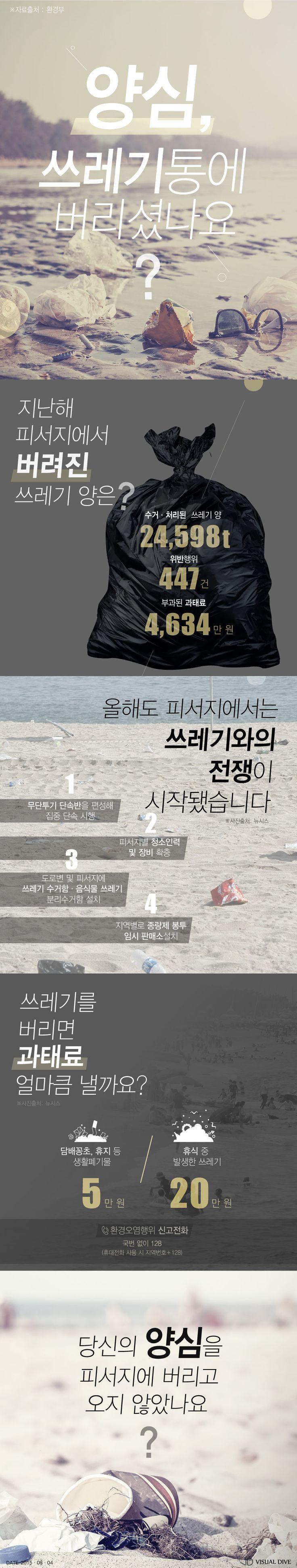 """피서지, 쓰레기로 '몸살'…""""양심은 쓰레기통에?"""" [인포그래픽] #Waste / #Infographic ⓒ 비주얼다이브 무단 복사·전재·재배포 금지"""