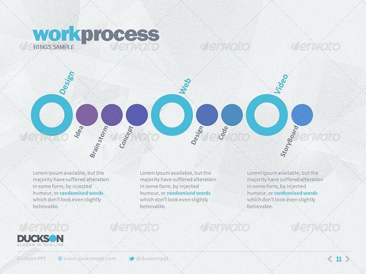25 best work -- powerpoint & blog templates images on pinterest, Presentation templates