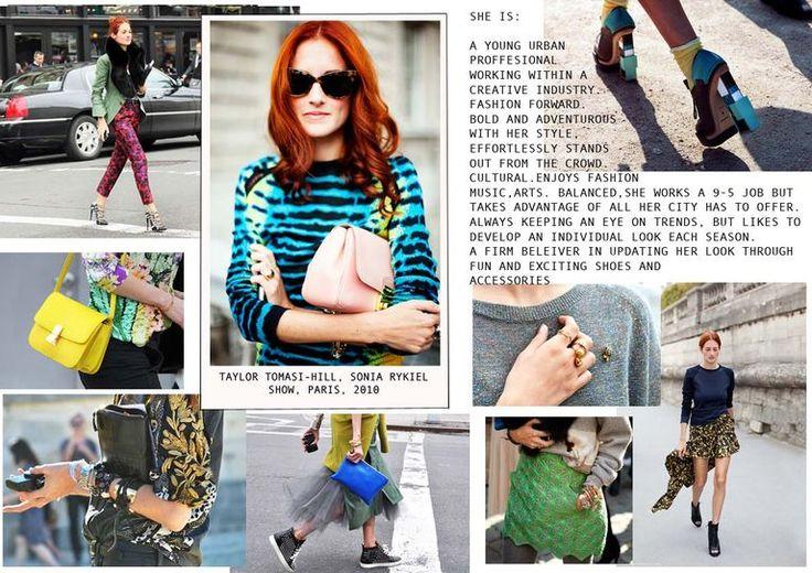fashion customer profile - Google Search