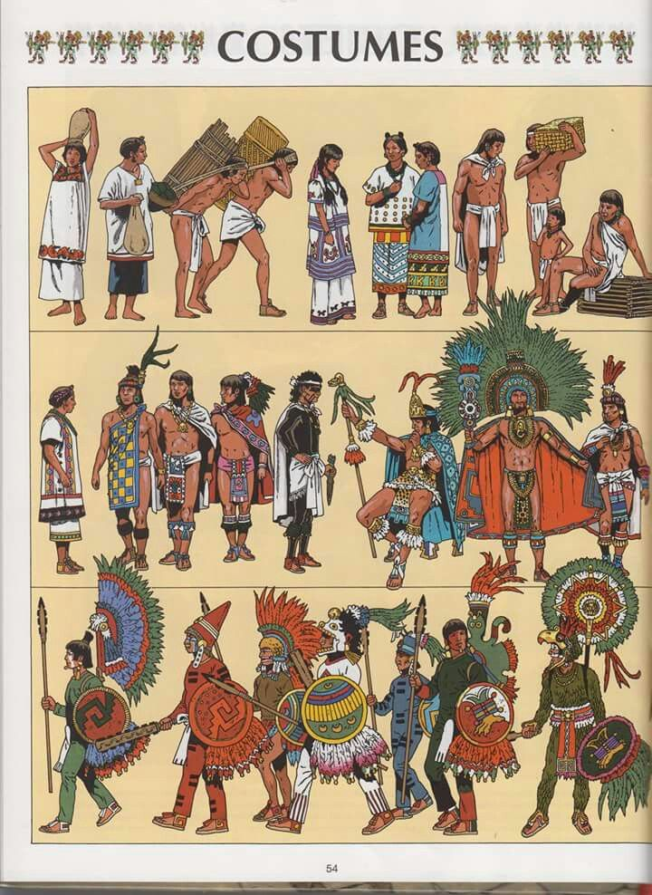 17 Best images about Ancient Meso America on Pinterest ...