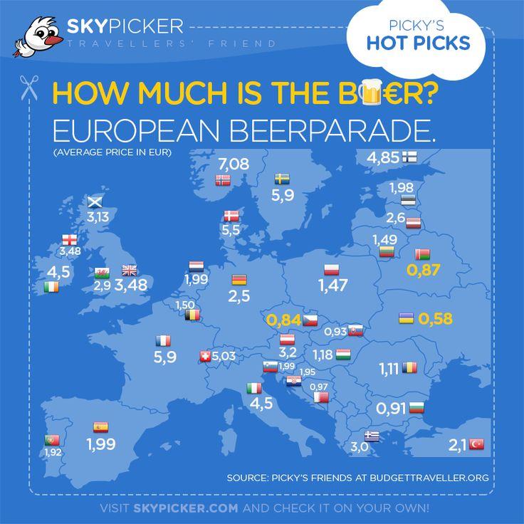 Beermap of Europe