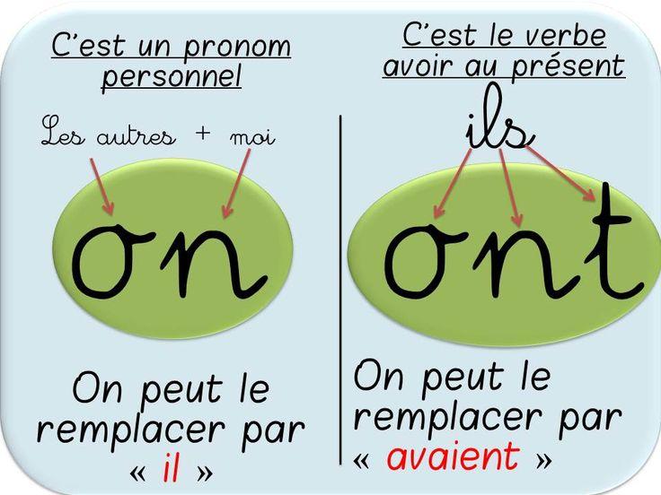 Affiche sur les homophones grammaticaux - on/ont  Voir le lien pour d'autres affiches : a/à, se/ce, et/est