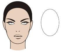 Tipos de rostros femeninos. Rostro ovalado
