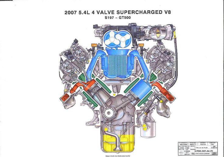GT500 Engine Cutaway