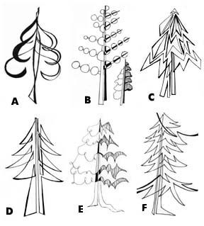 ways to begin abstract art: Trees Variety, Trees Art, Abstract Art, High Schools Art, Abstract Trees, Art Drawings, Zentangle Trees, Drawings Trees, Black And White Trees Drawings