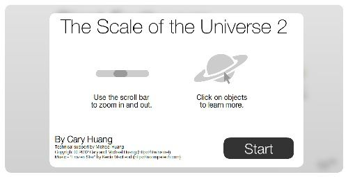 The Scale of the Universe 2, Zoom from the edge of the universe to the quantum foam of spacetime and learn about everything in between.