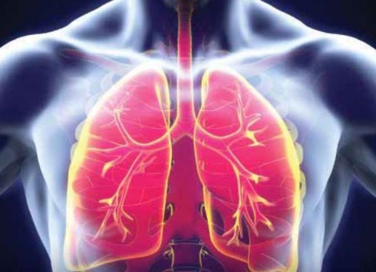 Στάδιο Ι και ΙΙ μη μικροκυτταρικός καρκίνος πνεύμονα