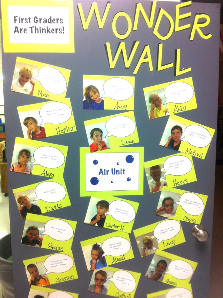 WonderWall - Students add their question or what they wonder to the wall. Pull…