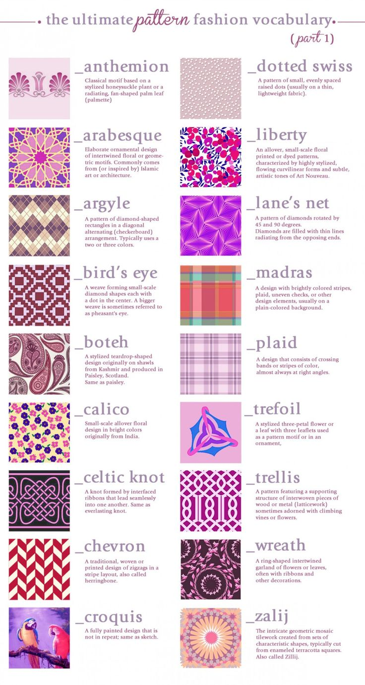 The Ultimate Pattern Fashion Vocabulary - Part 1 [UPDATE: For Part 2, click here.] More Visual Glossaries (for Her): Backpacks / Bags / Bobby Pins / Bra Types / Hats / Belt knots / Coats / Collars /...