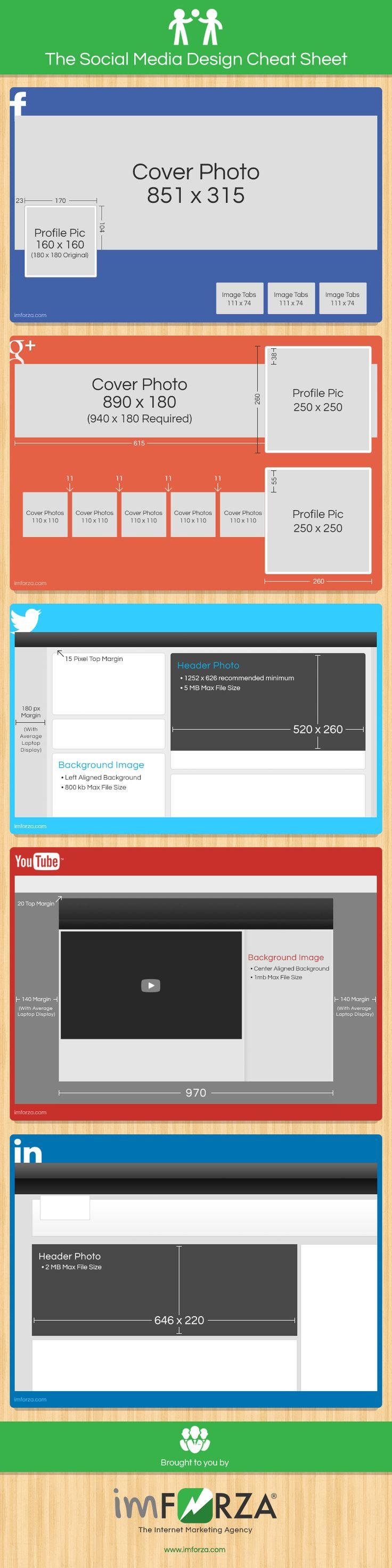 Social Media Design Cheat Sheet