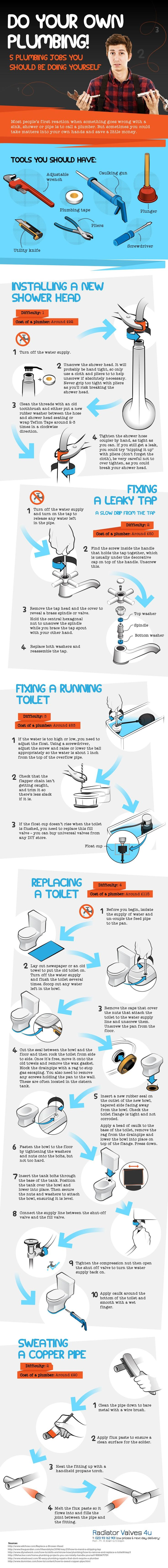 Plumbing Hacks by Radiator Valves 4u