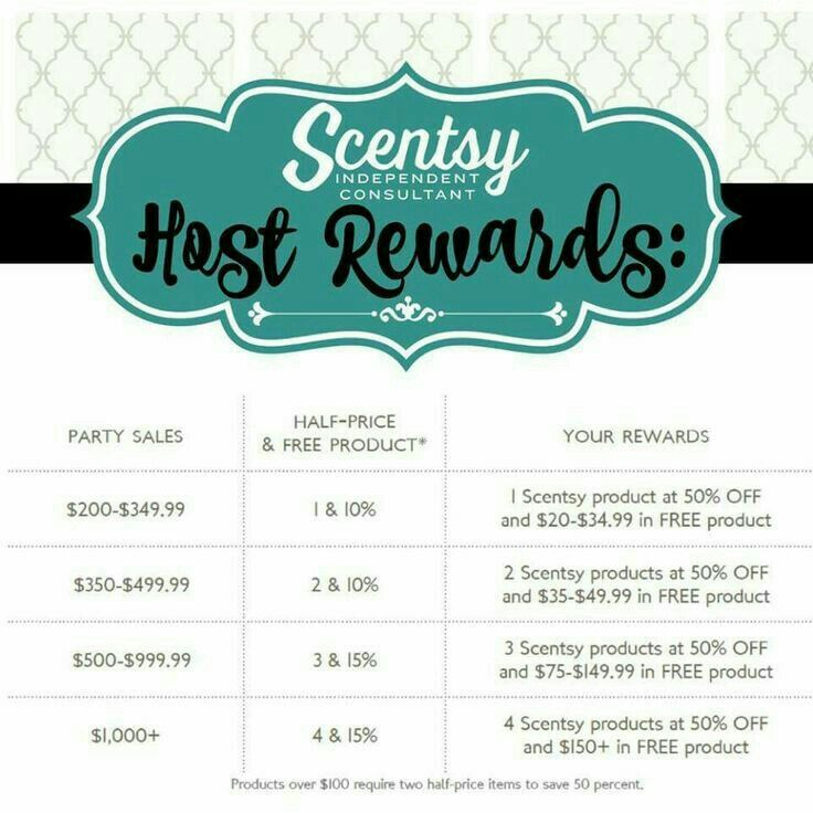 Les 25 meilleures id es de la cat gorie Scentsy pay sur Pinterest – Scentsy Party Invitations