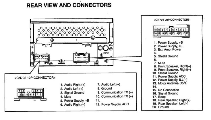 Car Stereo Wiring Harness Diagram In 2019