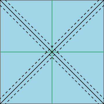 Quilt Making Basics Tutorial - Half Square Triangles - The Littlest Thistle-BY KATY CAMERON-Starting at the very beginning, half square triangles, or HSTs, are about the most commonly used units in quilt blocks after squares.  There are several ways to make them: