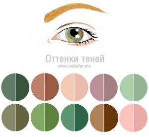 Макияж для зелено-карих орехово-зеленых глаз, тени