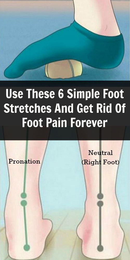Get rid of foot pain forever.