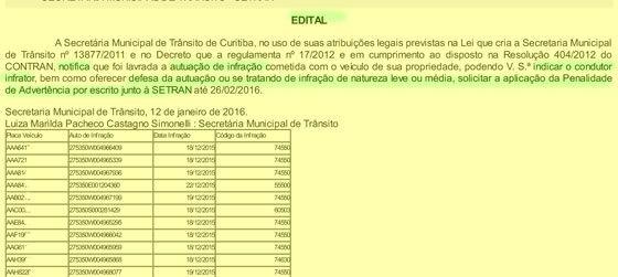 Multas em Curitiba.PR: Setran notifica condutores e abre prazos para defesas e recursos contra multas de trânsito e indicação de condutor infrator 28.1.16 745-50 +http://brml.co/20etPyg