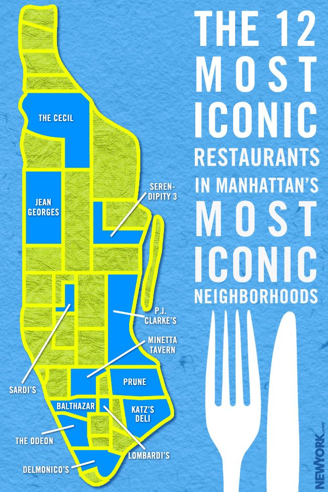 The 12 Most Iconic Restaurants In Manhattan's Most Iconic Neighborhoods map