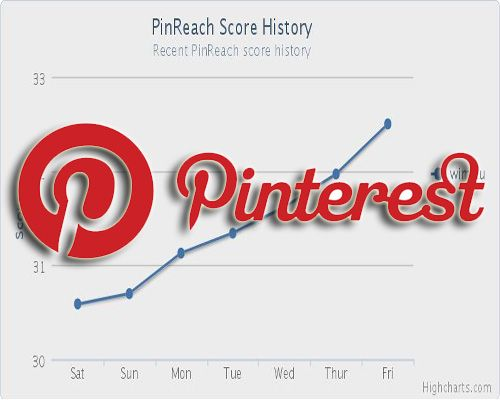 7 Useful Pinterest Tools You Should Know http://www.pptssolutions.com/search-engine-optimization