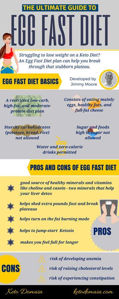 Pin On Health Infographics