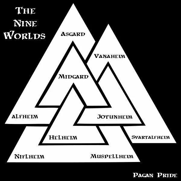 3 x 3 Worlds of Yggdrasil