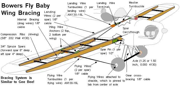 44f9fe77ba6ac7b43d07520a36042ea8 babys fly baby bowers fly baby bowers fly baby pinterest fly baby  at gsmx.co