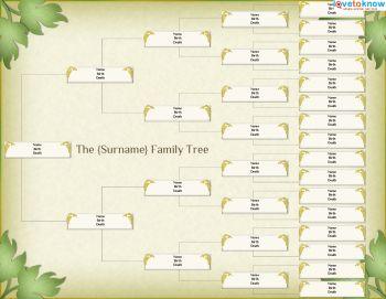 10+ ideas about Family Tree Layout on Pinterest | Pedigree chart ...