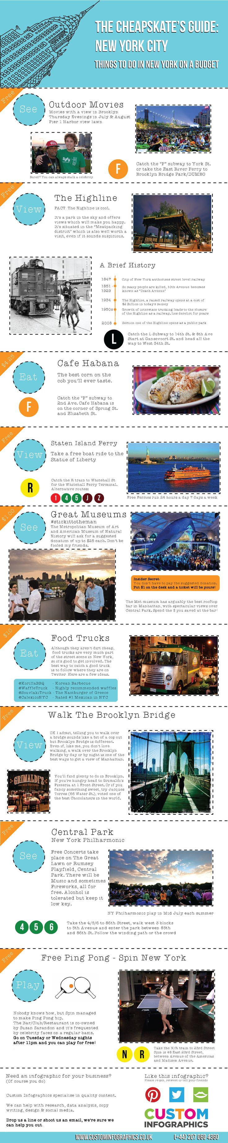 Going to New York City? Check out this Infographic. It's an insiders guide -  10 top things to do in New York when you want to do awesome stuff but don't want to spend too much money. Pin it if you like it!