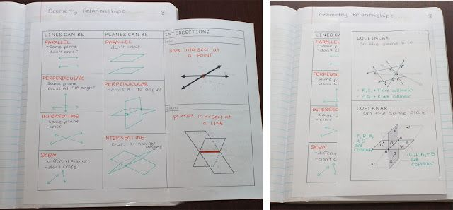 Points, Lines, and Planes: Geometry Interactive Notebook activity