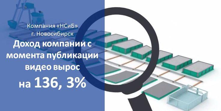 Рекламные ролики студии Sellvideo Рост прибыли на 136% Видео для бизнеса Газ