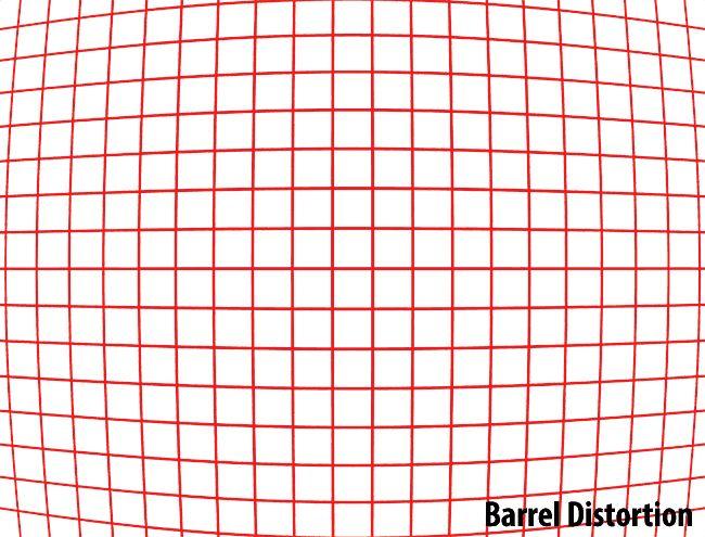 Pincushion & Barrel Distortion