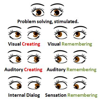 Vernacular Dialect in Their Eyes Were Watching God