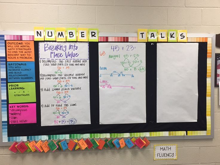 This classroom dedicates an entire wall to the work of Number Talks.