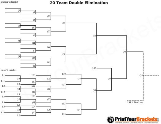 blank 16 man single elimination bracket