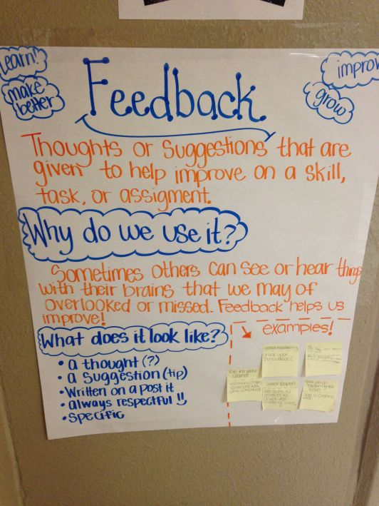 Giving students feedback anchor chart | Visible learning ...