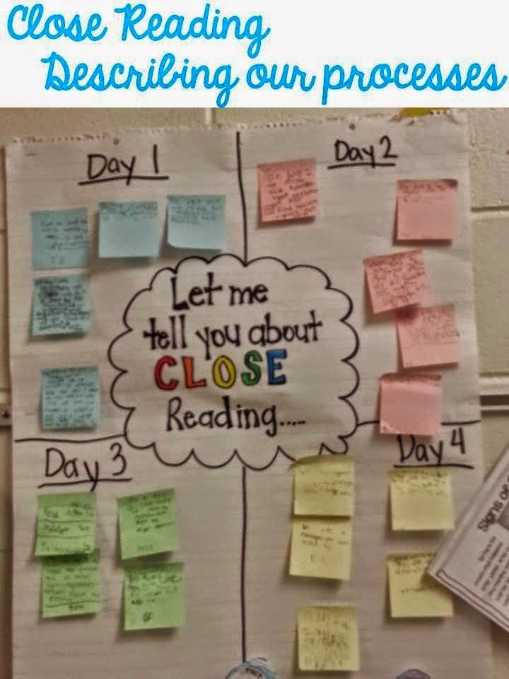 Second Grade Nest: #TBT- Close Reading Post w/ NEW Freebie