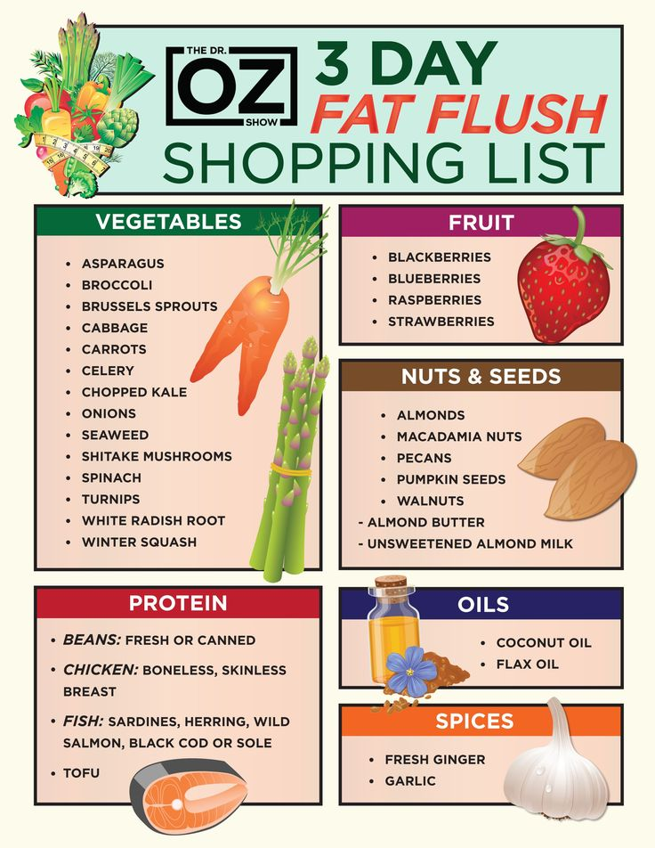 weight loss fruits dr oz