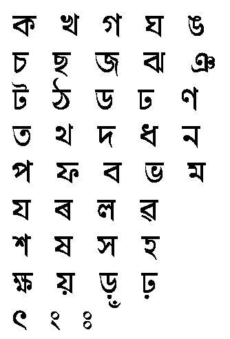 Assamese alphabets..
