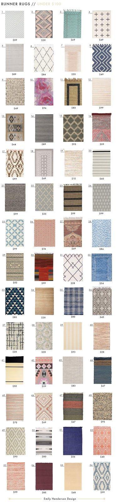 die besten 17 ideen zu teppiche usa auf pinterest | graue teppiche, Innenarchitektur ideen