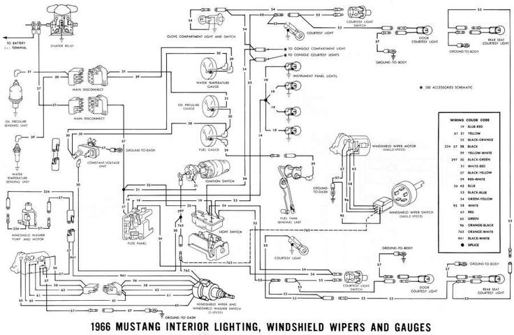 67 Mustang Engine Wiring Diagram And Mustang Wiring Diagrams