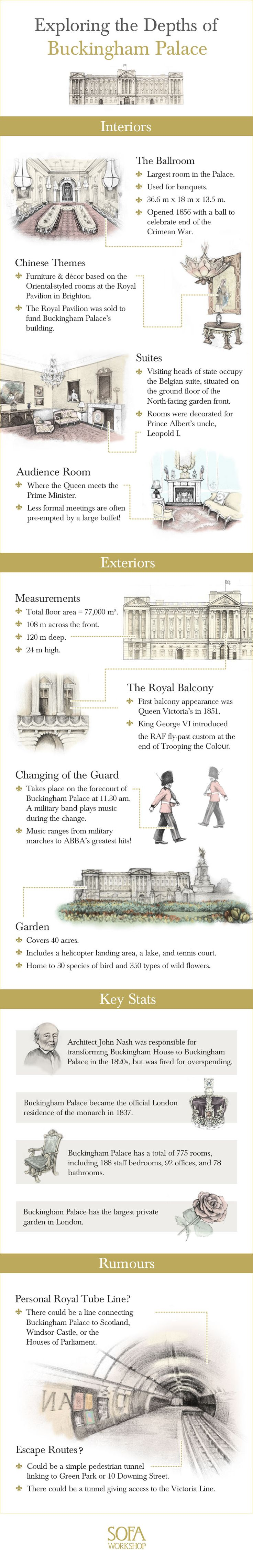Exploring the Depths of Buckingham Palace #Infographic #InteriorDesign