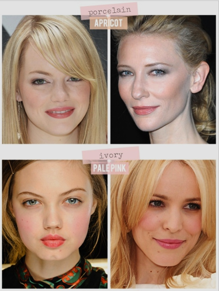 Blush For Pale Skin Tones