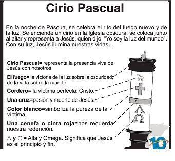 Cirio.jpg (341×314)