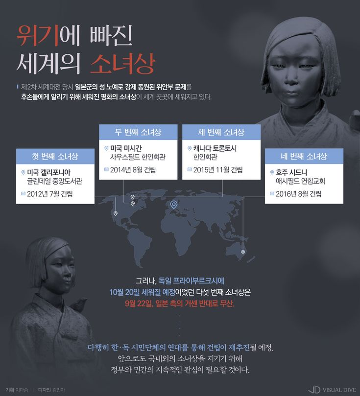 위기에 빠진 세계의 소녀상…독일 소녀상 건립 재추진된다 [인포그래픽] #girl_statue / #Infographic ⓒ 비주얼다이브 무단 복사·전재·재배포 금지